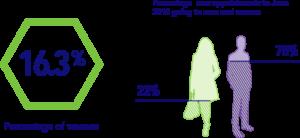 ftse-250-exec-2018
