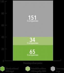 graph-250
